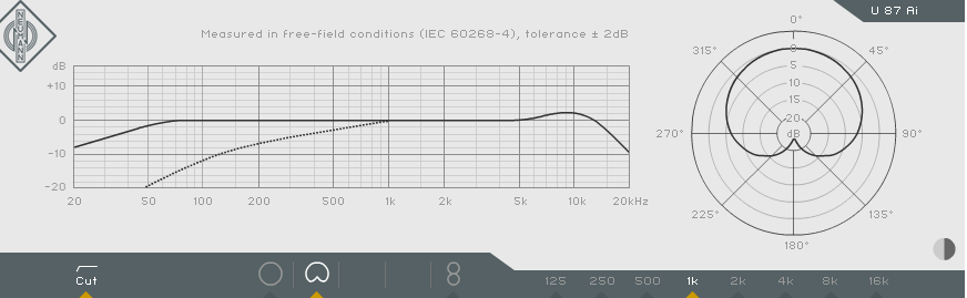 Frequency response of Neumann U87Ai.